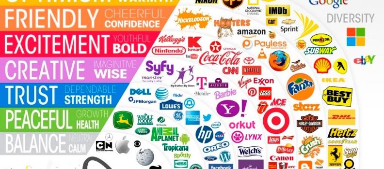 Logotipos de empresa